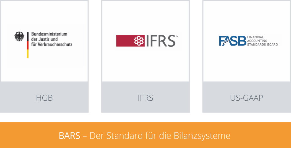 BARS Bilanzanalysesystem Standard