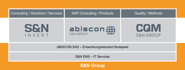 Die S&N Group