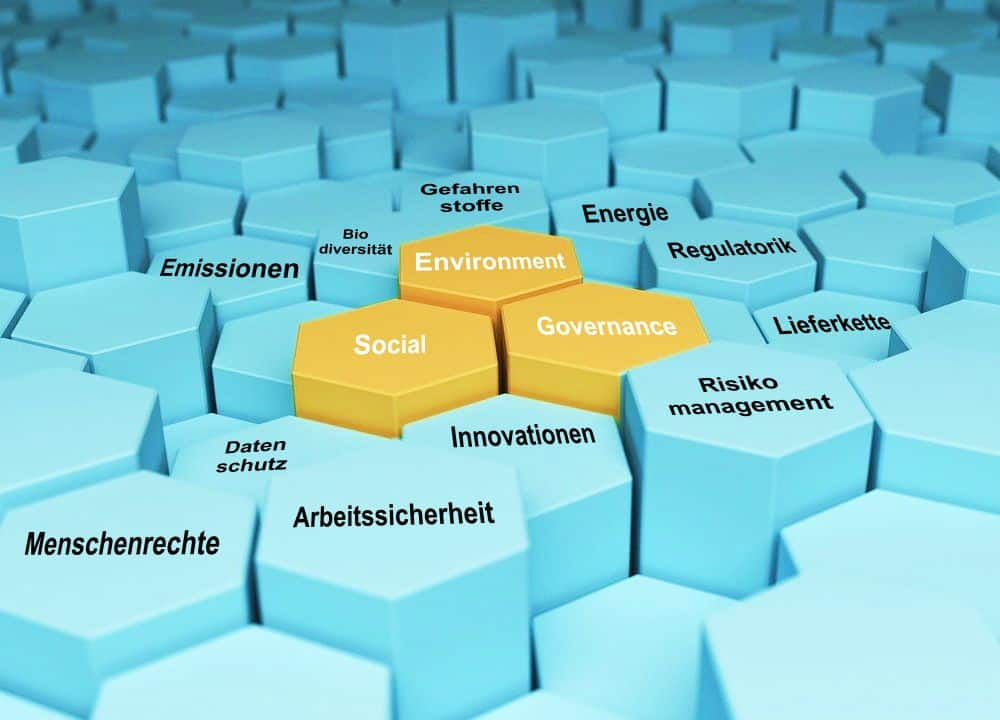 ESG-Kriterien